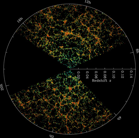 3d Map of distribution of galaxies