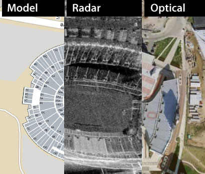Illustrating various examples of surveillance mediums, Ohio Stadium is depicted here as a line drawing, a radar image and an optical image.