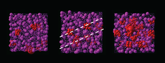Simulation of colloidal suspensions